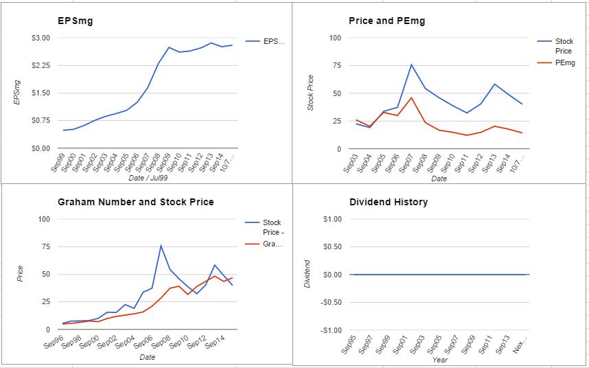 JEC charts October 2015