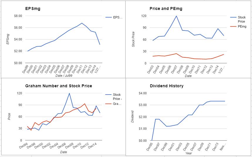 ETR charts January 2016