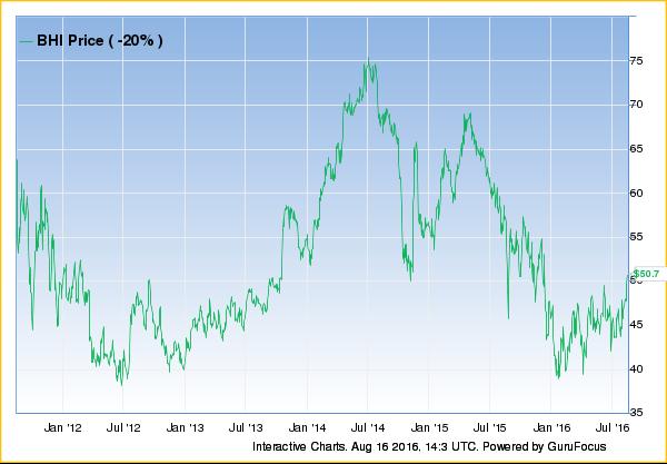chart (52)