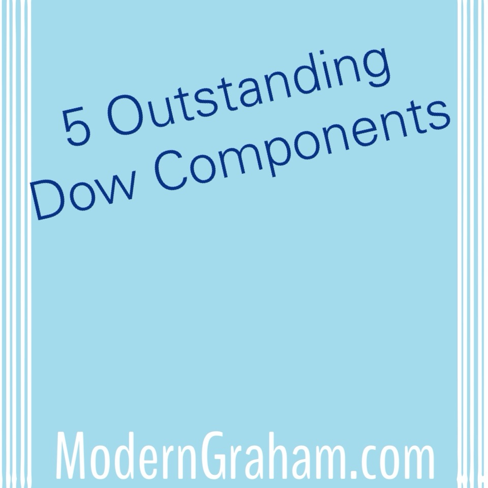 5 Undervalued Dow Components – May 2014
