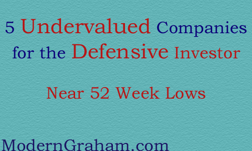 5 Undervalued Companies for the Defensive Investor Nearest 52 Week Lows – February 2019