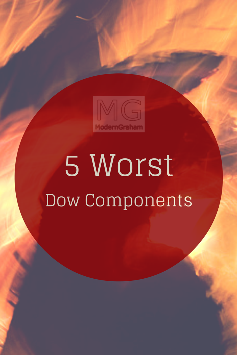 5 Overvalued Dow Components – April 2019