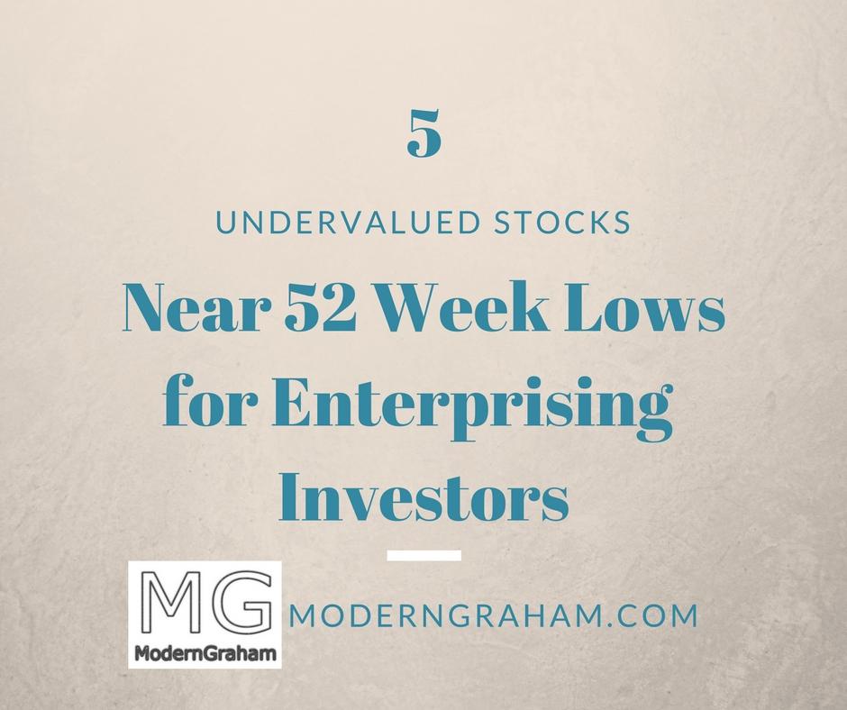 5 Companies for Enterprising Investors Near 52 Week Lows – September 2018