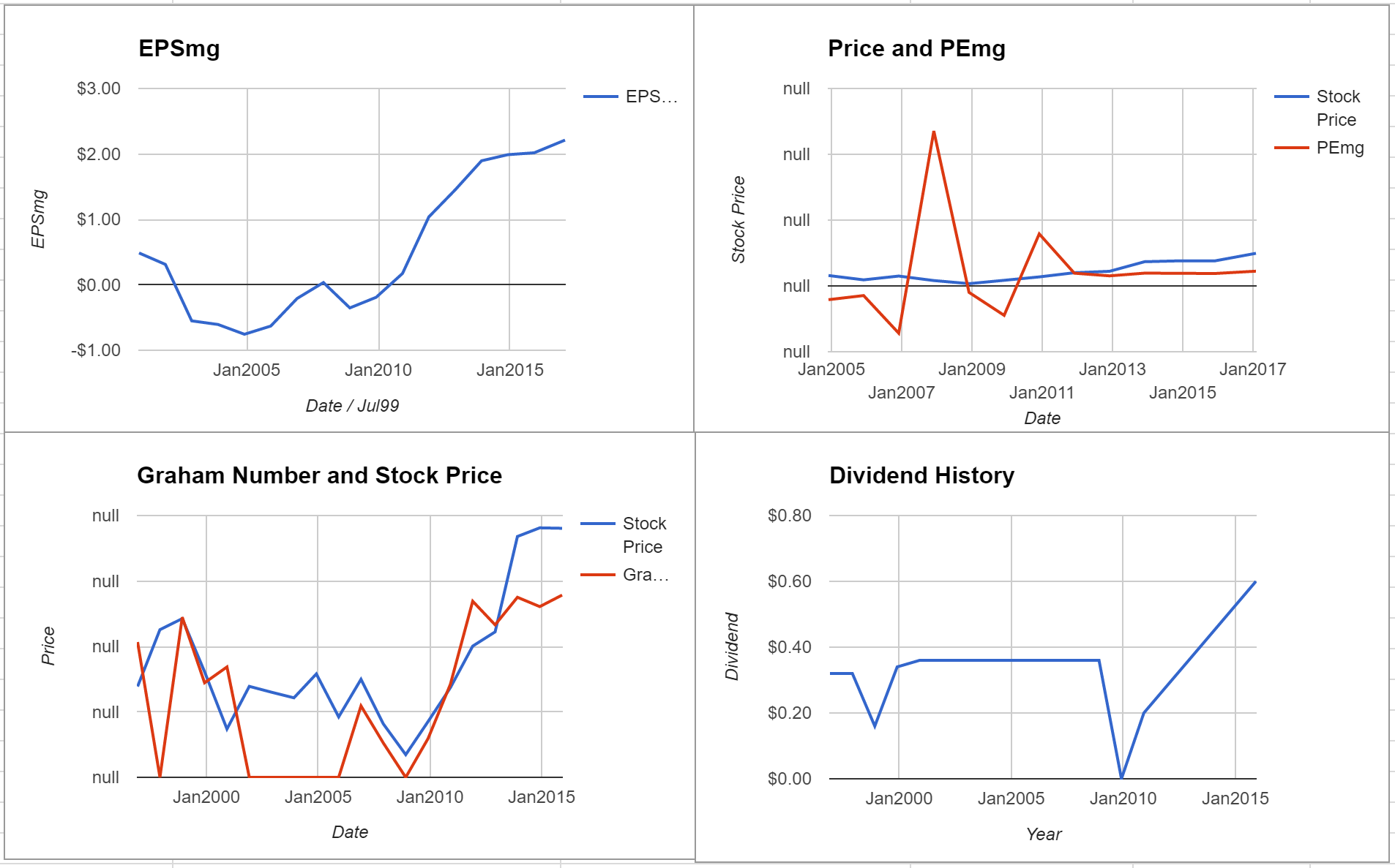 Standard Motor Products Inc Valuation – Initial Coverage $SMP