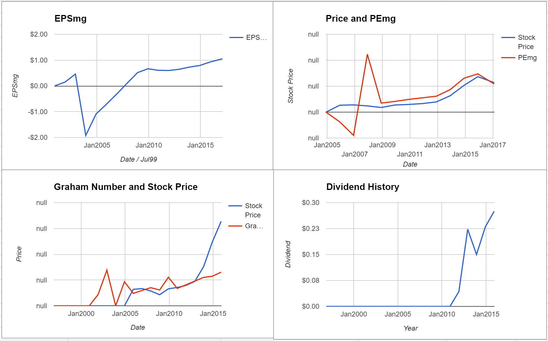 Core-Mark Holding Company Inc Valuation – Initial Coverage $CORE