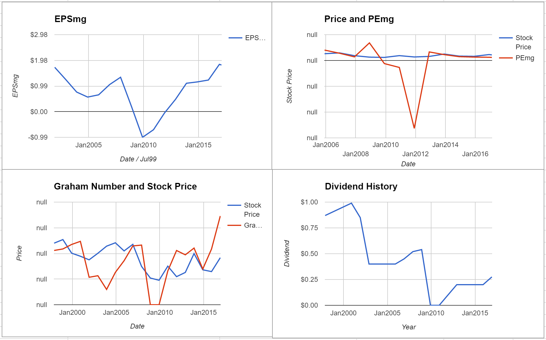 Kelly Services Inc Valuation – Initial Coverage $KELYA