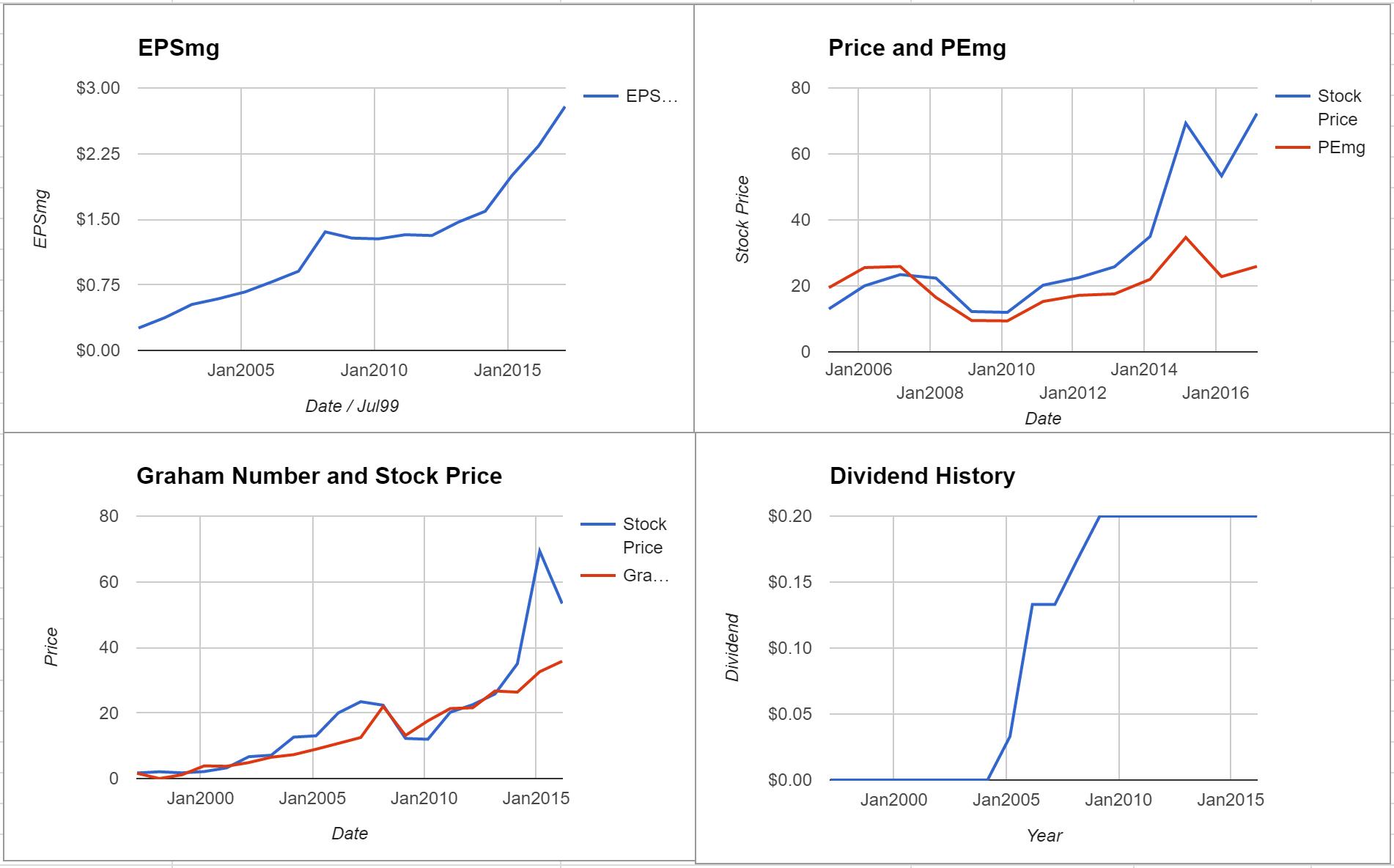 Multi-Color Corporation Valuation – Initial Coverage $LABL