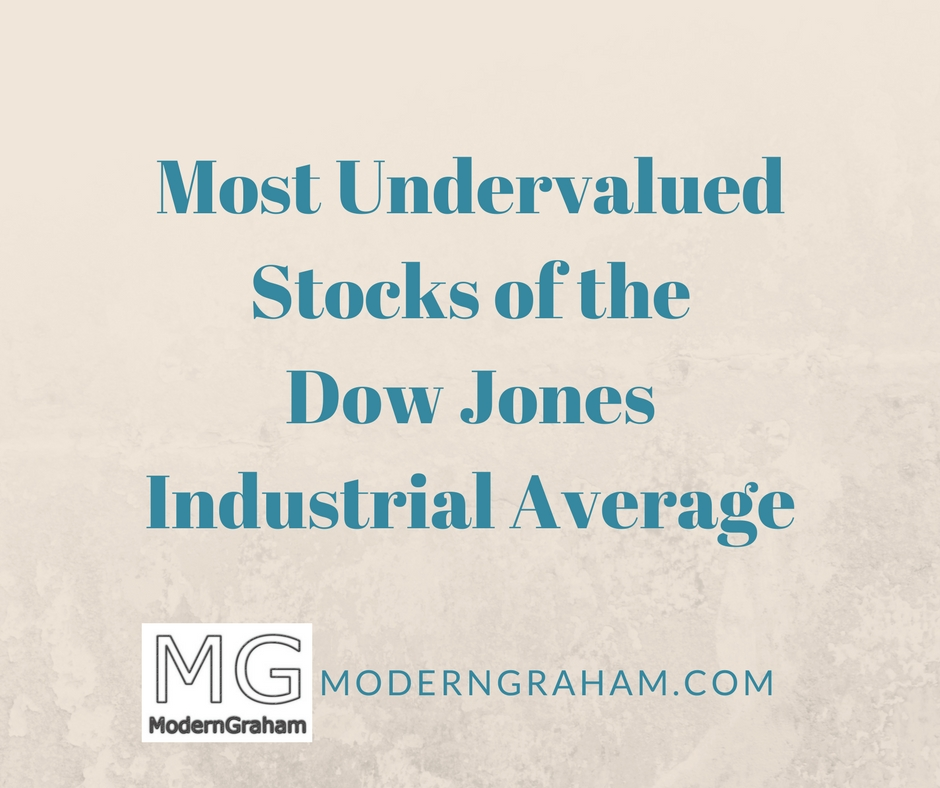 5 Undervalued Dow Components to Research – March 2017
