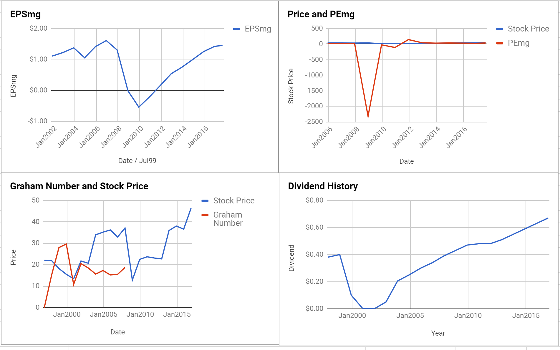 Albany International Corp Valuation – Initial Coverage $AIN