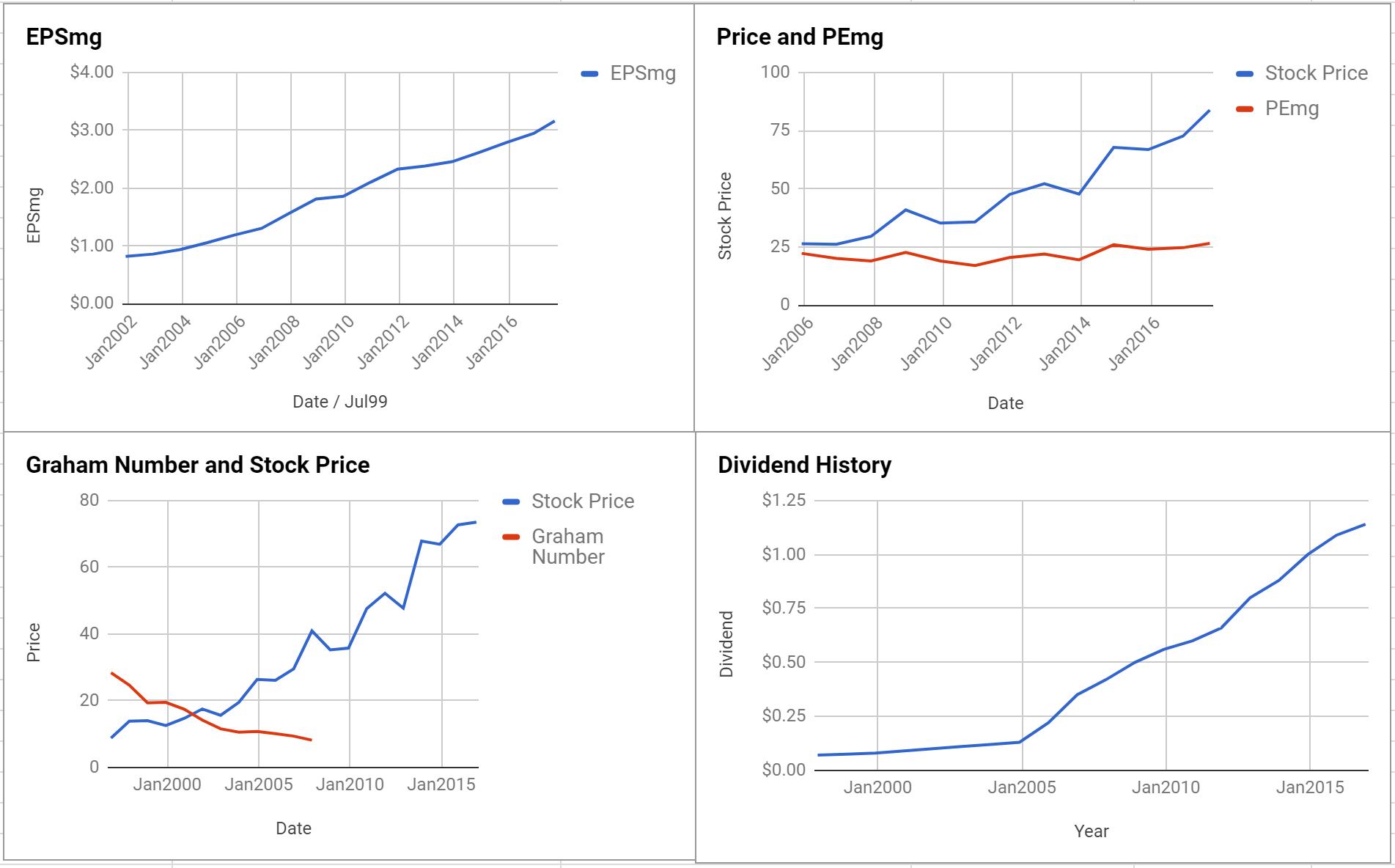 AptarGroup Inc Valuation – Initial Coverage $ATR